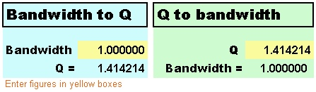 Bandwidth to Q/Q to bandwidth spreadsheet screen shot