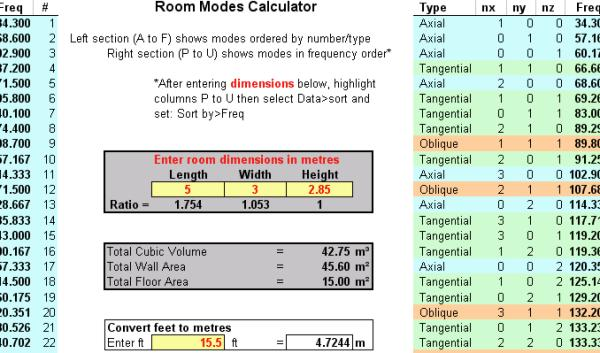 Room Modes Calculator